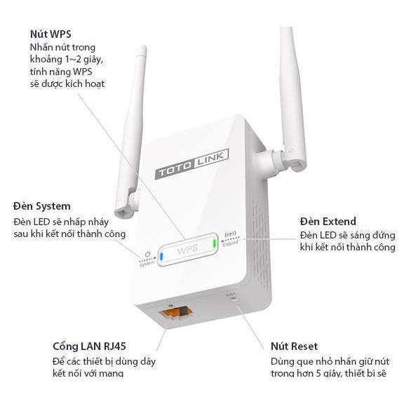 [SIÊU RẺ] Bộ khuếch đại wifi Toto link EX200 - shoplinhkien77