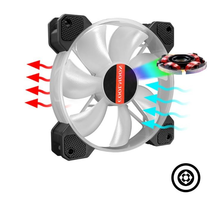 Bộ 3 Quạt Tản Nhiệt, Fan Case Coolmoon Y1 Led RGB 16 Triệu Màu, 366 Hiệu Ứng  - Kèm Bộ Hub Sync Main, Đổi Màu Theo Nhạc