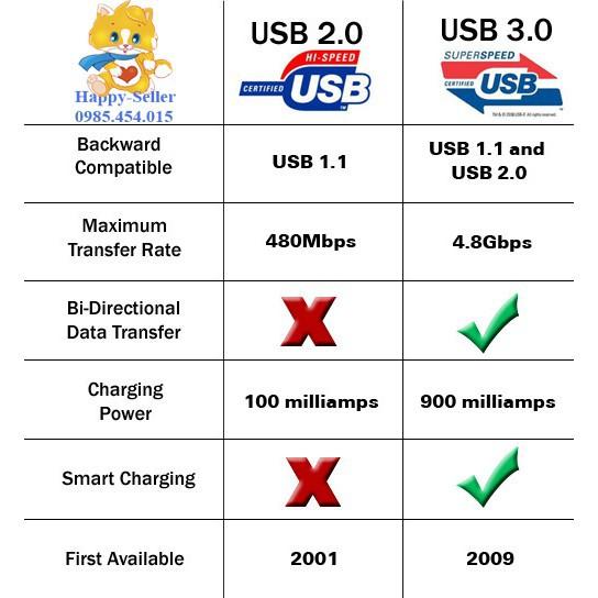 DOCK SEAGATE  cho mọi HDD/SSD giao tiếp USB 3.0