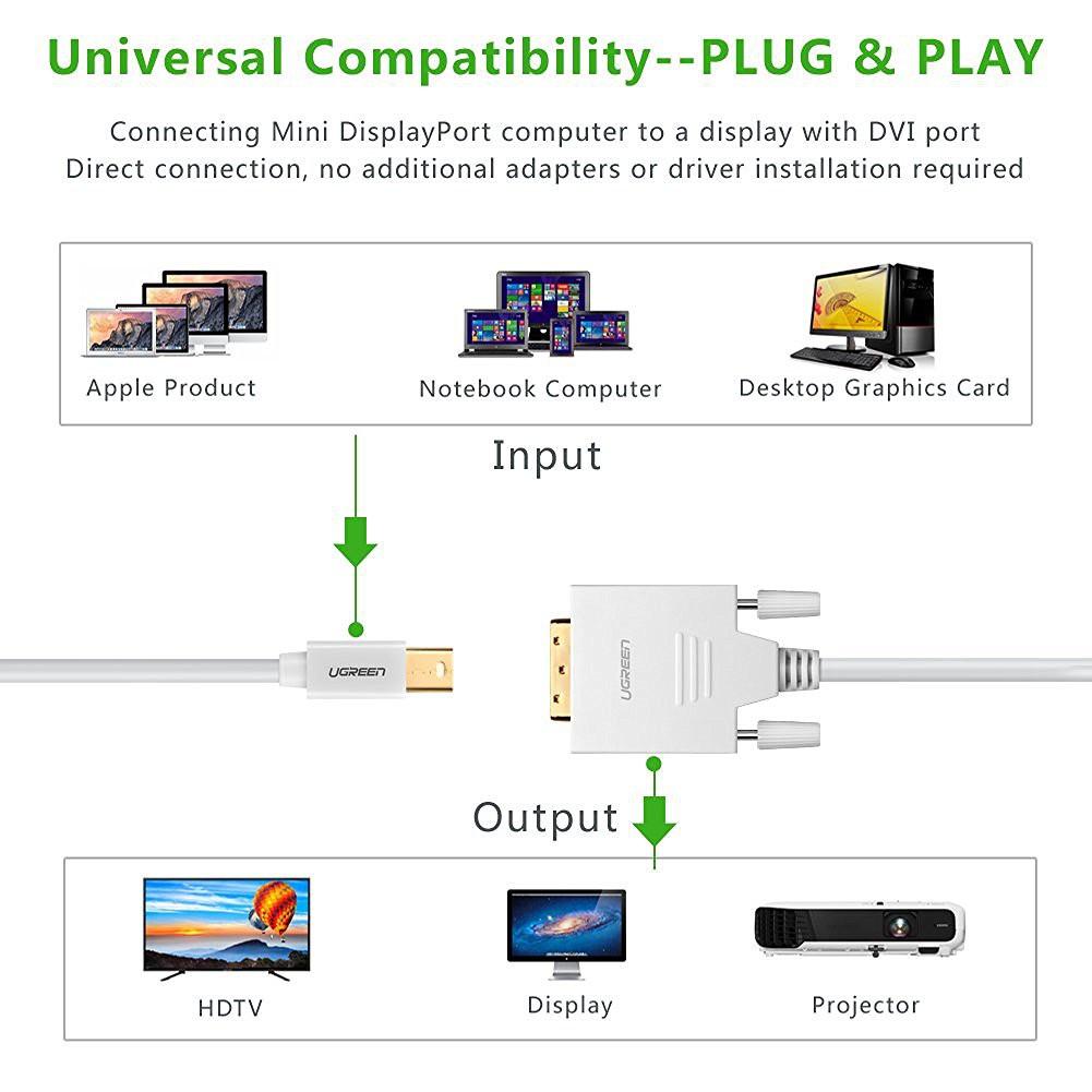 Cáp chuyển đổi mini DisplayPort sang DVI UGREEN MD102 hãng phân phối chính thức