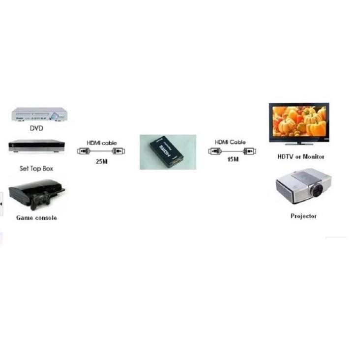 1080P 3D HDMI 4K*2K Repeater Adapter Over Digital Signal - Intl