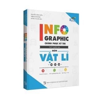 Sách Infographic Chinh Phục Kỳ Thi THPT Quốc Gia Môn Vật Lý thumbnail