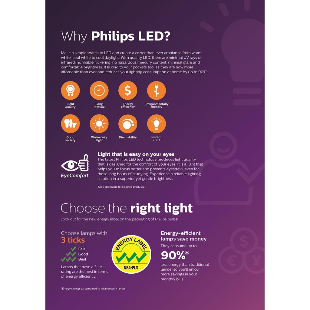 Đèn led ốp nổi Philips 18W DN027C