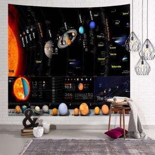 Fashion Tapestry Solar System Astronomical Map Print Background Cloth Soft Curtain Wall Hanging