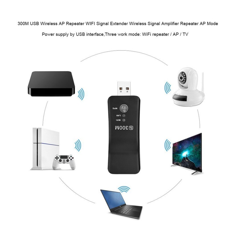 Usb Wifi Adapter 300m Ethernet Network Adapter