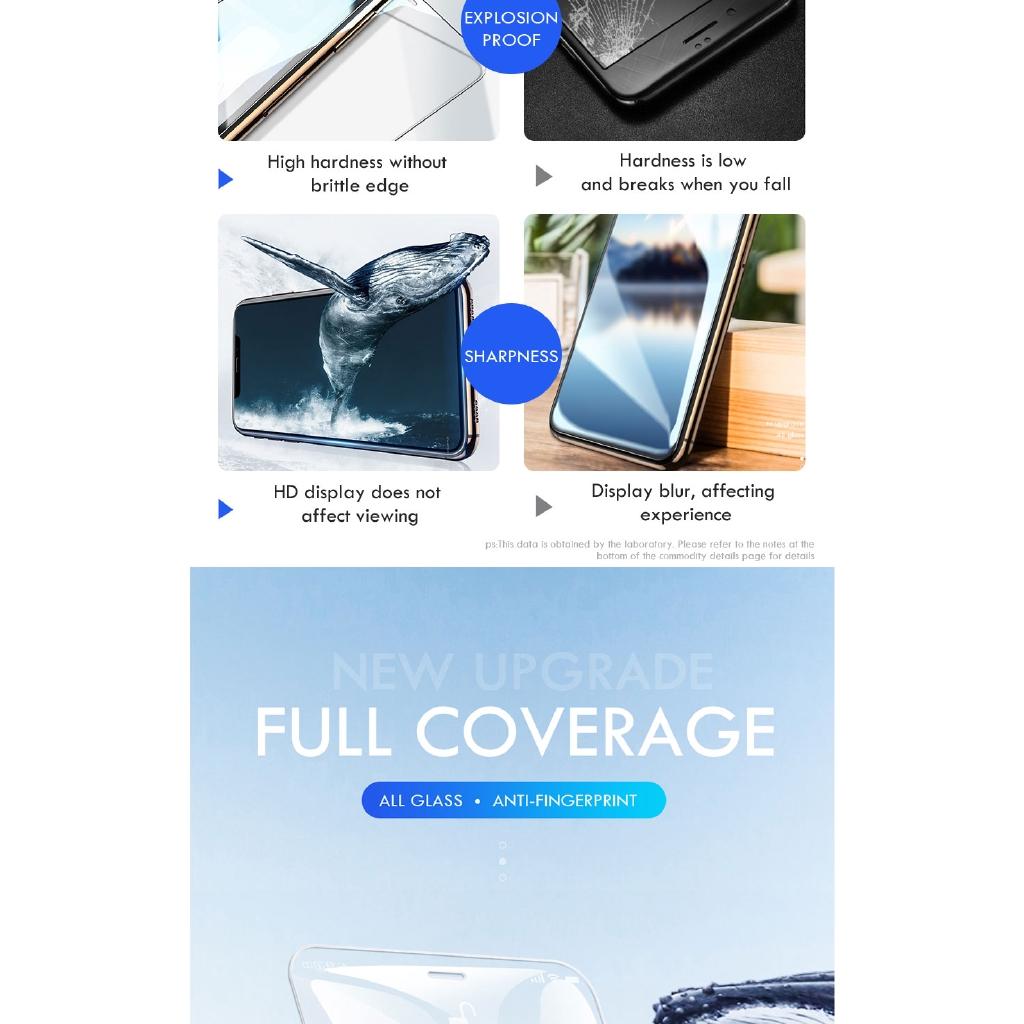 Kính Cường Lực Bảo Vệ Màn Hình Cho Iphone X Xs Max Xr 5 5s Se 11 Pro Max