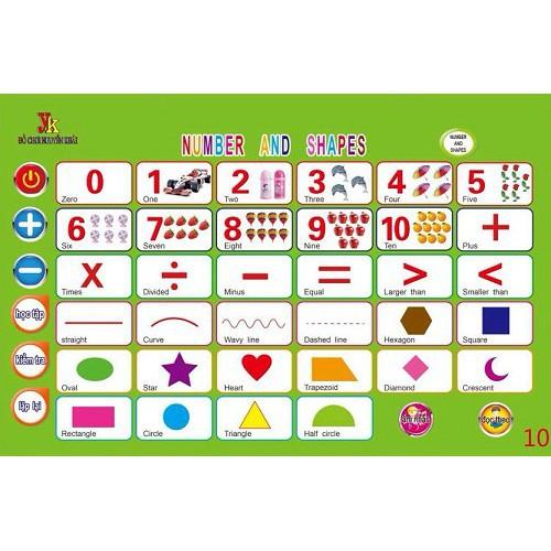 Bảng thẻ thông minh cho bé[1 bảng 5 thẻ] 11 chủ đề