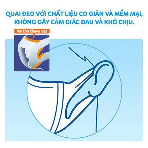 Khẩu trang ngăn khói bụi Unicharm 3D Mask Super Fit size M gói 5 cái |  Shopee Việt Nam