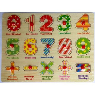 Bảng số cộng trừ nhân chia có núm cho bé