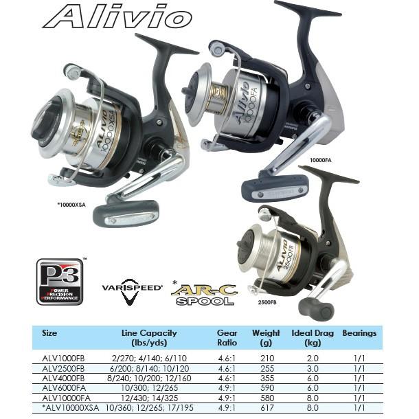 Combo máy câu cá Alivio 6000