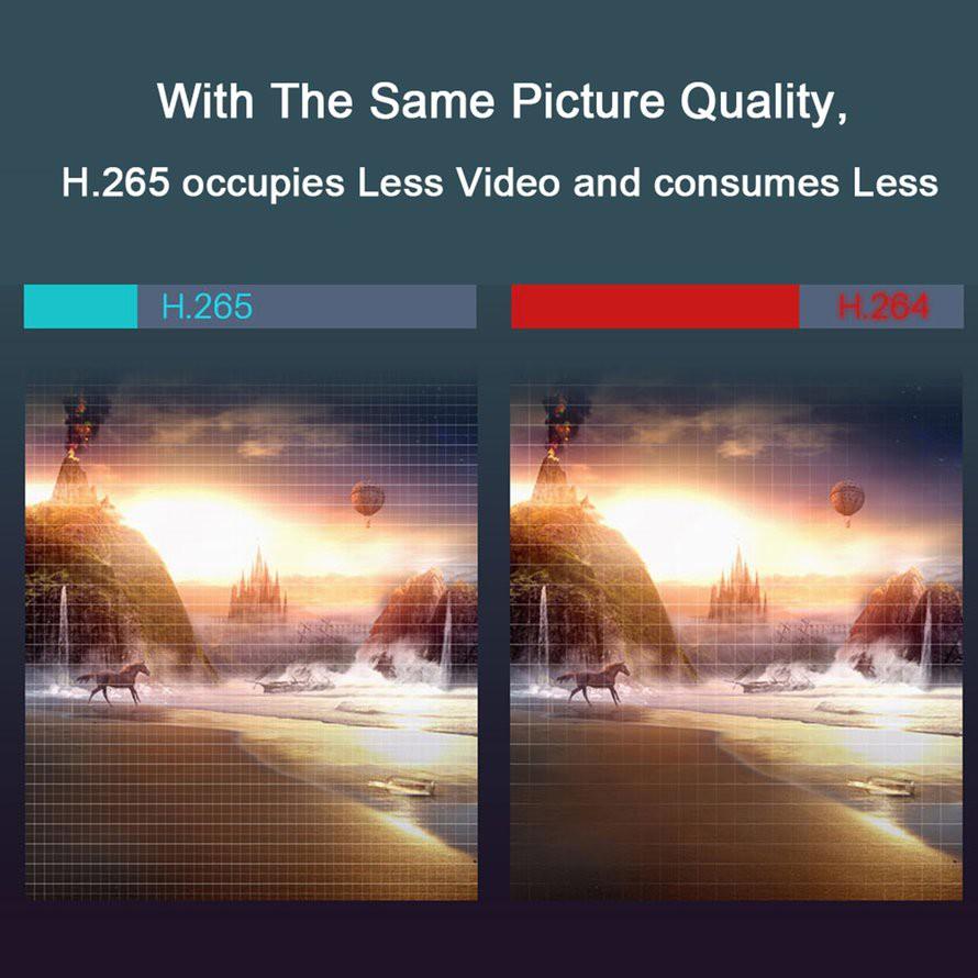Hộp Điều Khiển Từ Xa Mxqpro5G 4k Cho Tv Thông Minh