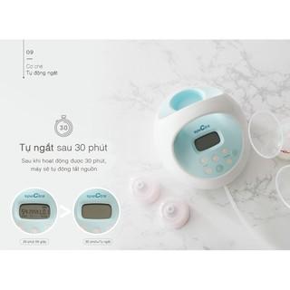 Máy hút sữa *Có sẵn chính hãng Hàn Quốc *Máy hút sữa điện đôi Spectra S1 – S2