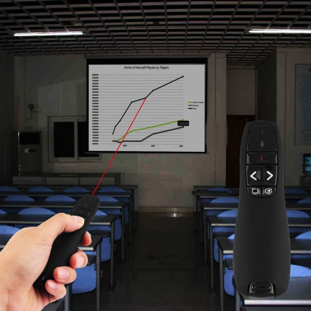 [Nhập CBCP23 giảm 10% tối đa 15K đơn 99K] Bút chỉ laser điều khiển từ xa R400 2.4Ghz dùng khi thuyết trình PowerPoint