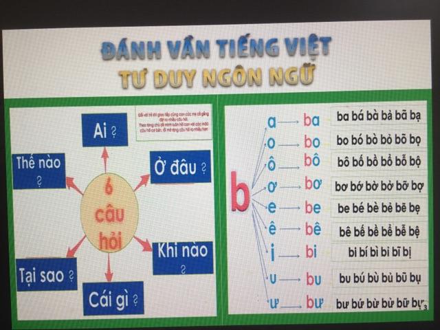 tư duy ngôn ngữ, đánh vần tiếng Việt