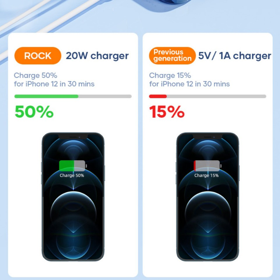 Củ sạc iphone 12 20W Rockspace T12pro sạc nhanh iPhone chuẩn PD, cổng ra typeC bảo hành 1 đổi 1 trong 12 tháng