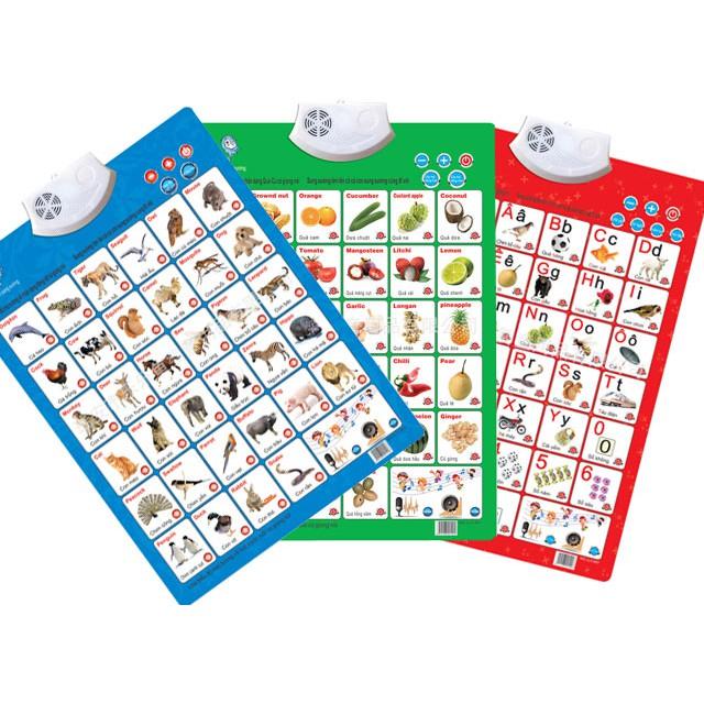 Bảng học chữ cái điện tử thông minh đa năng cho bé - 3266946 , 960598697 , 322_960598697 , 60000 , Bang-hoc-chu-cai-dien-tu-thong-minh-da-nang-cho-be-322_960598697 , shopee.vn , Bảng học chữ cái điện tử thông minh đa năng cho bé