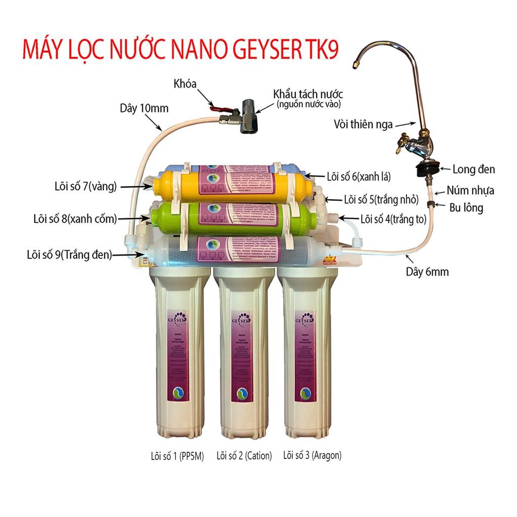 Máy lọc nước Nano geyser TK9