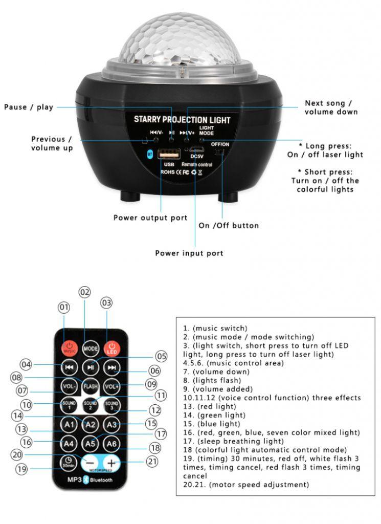 Đèn Led Chiếu Bầu Trời Đầy Sao Kết Nối Bluetooth