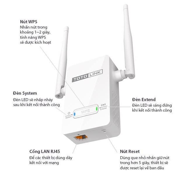 [HAC] Bộ thu phát sóng wifi Totolink EX200 - Hãng phân phối chính thức  [LD-VNANZ]