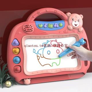 Bảng Vẽ Dành Cho Trẻ Em