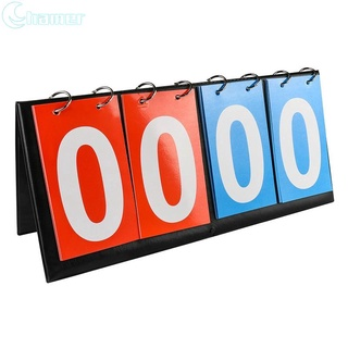 Bảng ghi điểm 4 số dành cho bóng đá bóng chuyền bóng rổ thumbnail