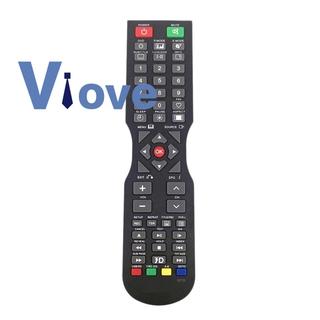 Điều Khiển Từ Xa Thay Thế Cho Tv