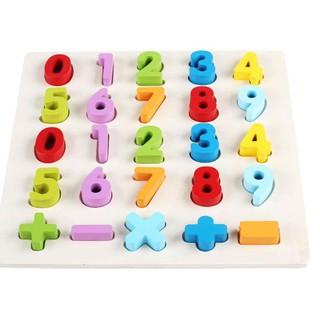 Bảng số 1 đến 9 và phép tính