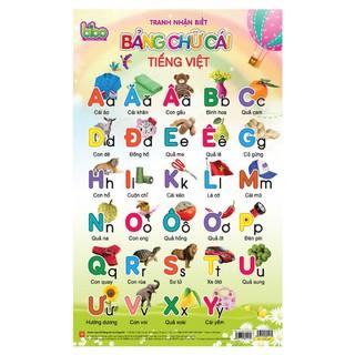 [SIÊU RẺ] Bộ tranh treo tường học tập 12 chủ đề song ngữ cho bé