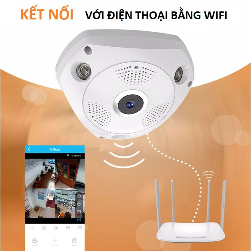 [Rẻ] CAMERA IP VR CAM 360 [HN] [Ship]