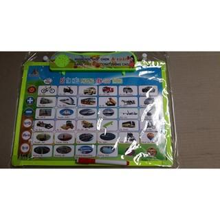Bảng chữ cái điện tử cho bé – Sách điện tử thông minh A.XUÂN- Sản phẩm mới về, chất lượng cao.