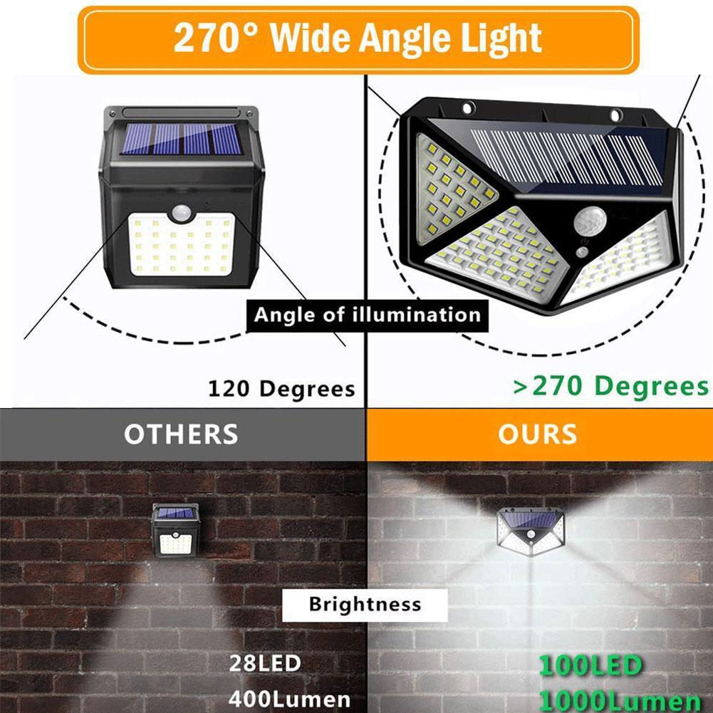 Đèn Led 100 Bóng Năng Lượng Mặt Trời Chống Thấm Nước Gắn Cầu Thang