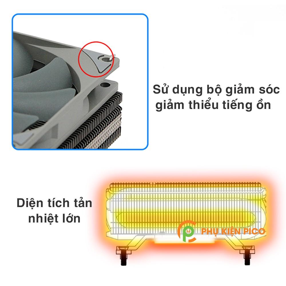 Quạt tản nhiệt CPU ThermalRight AXP 90 - Fan CPU ITX ThermalRight - Fan itx case
