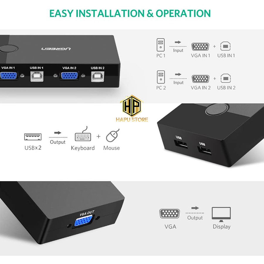 Bộ KVM Switch USB Ugreen 30357 - 2 máy tính chung 1 màn hình cao cấp - Hapustore