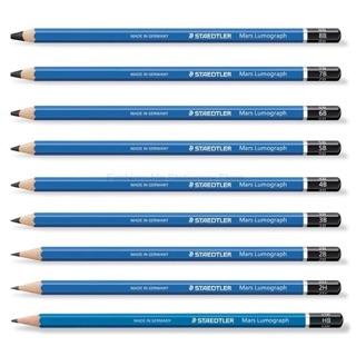 Sét bút chì