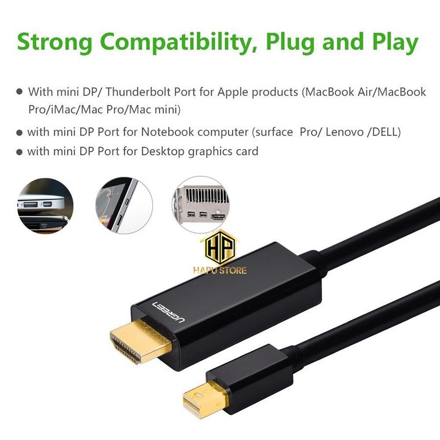 Cáp Mini DisplayPort to Displayport dài 1,5M Ugreen 10477 chính hãng - Hapustore