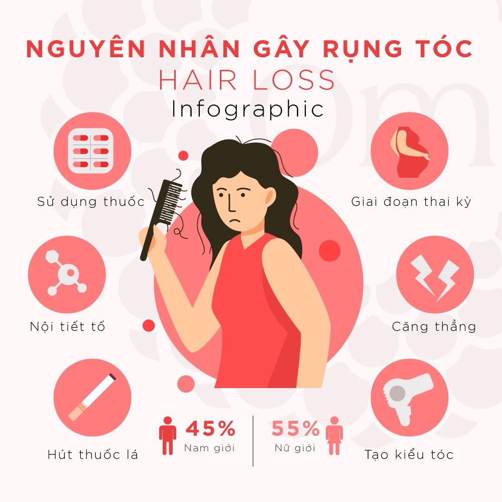 (Combo) Dầu Gội Ngăn Ngừa Gàu Tinh Dầu Hương Biển 250ml