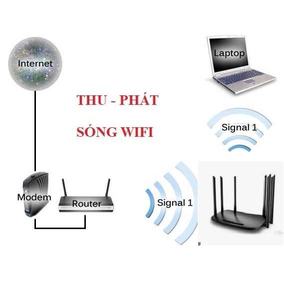 Bộ phát wifi TPLINK 6500 5 râu sóng xuyên tường AC 1350 Mbps, modem wifi router wifi - Hàng Like New 95%