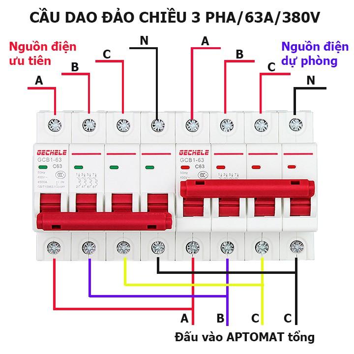Cầu dao đảo chiều dạng aptomat 3 pha 63A/380V GECHELE - aptomat đảo chiều