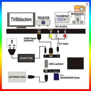 Máy Đa Phương Tiện Mini Full Hd 1080p 3 Đầu Ra Hdmi Vga Av Usb