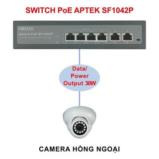 Bộ chia mạng SF1042P 4 port POE và 2 port 10 100mps thumbnail
