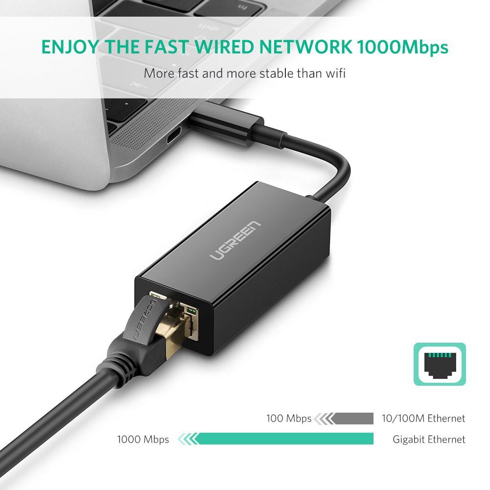 Cáp chuyển đổi USB type C sang đầu mạng Ethernet RJ45 Gigabit UGREEN 50307