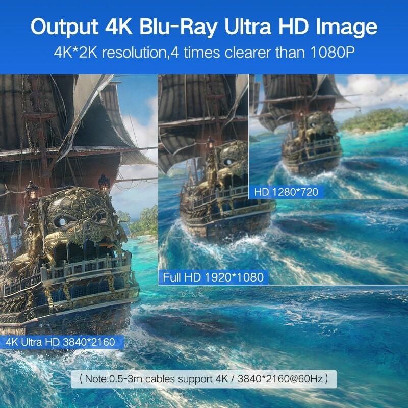 Dây Cáp HDMI ZIN Theo Màn Bao Chạy Full 2K 4K - Chính Hãng