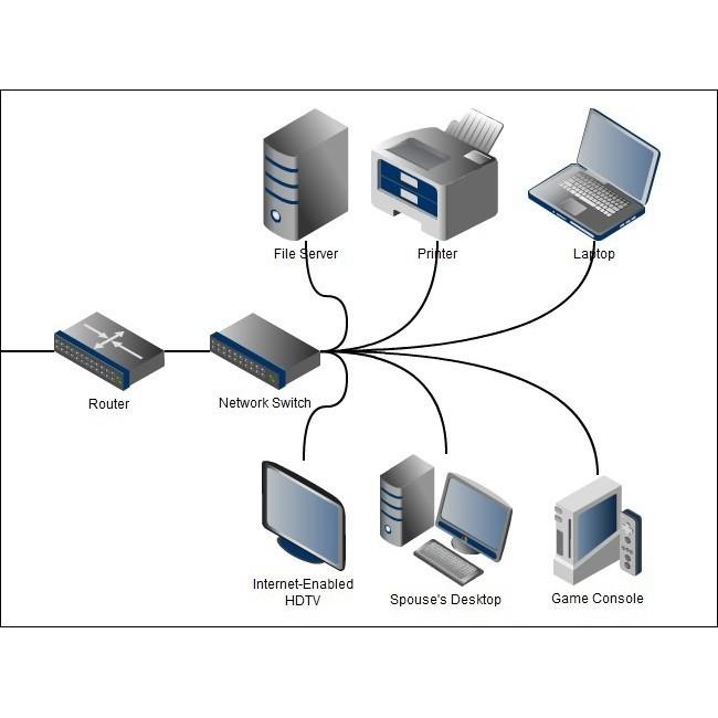[Mã ELMS5 giảm 7% đơn 300K] Thiết Bị Mạng Cisco SF95D-08 - Hàng chính hãng