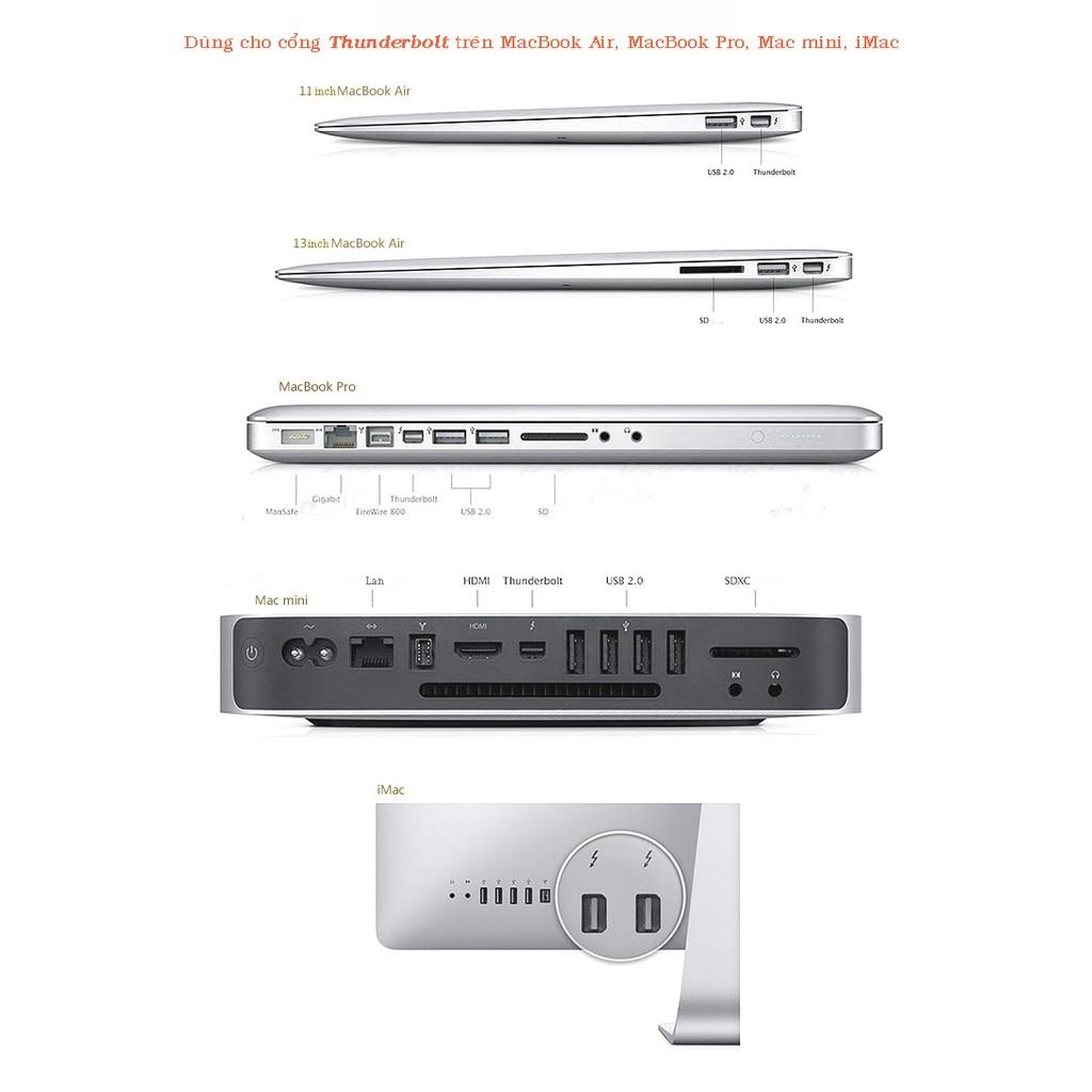 Cáp chuyển đổi Mini Displayport sang HDMI 1080p dài 1,8m