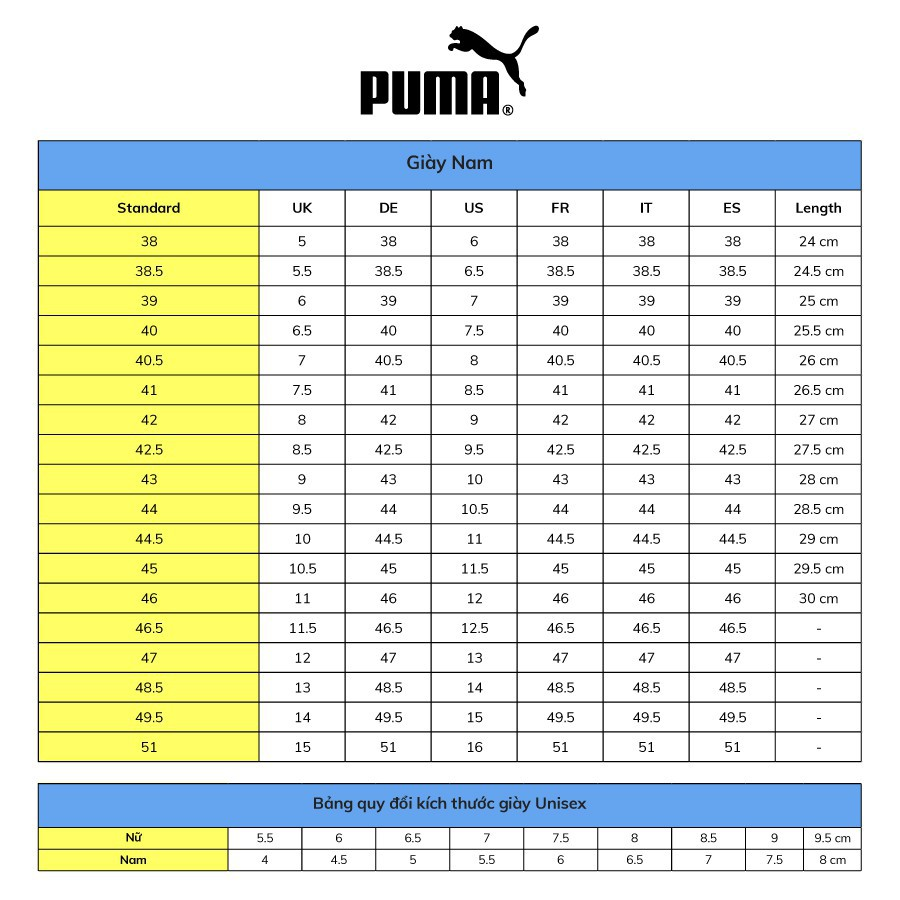 PUMA - Dép quai ngang bản lớn Leadcat FTR 372276-05