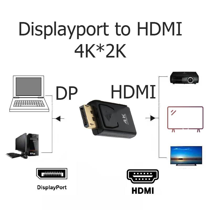 Đầu chuyển tín hiệu Displayport ra HDMI cho laptop