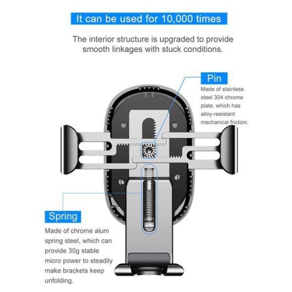 Giá đỡ điện thoại tích hợp sạc không dây dùng cho xe hơi Baseus  (Wireless Charger Gravity Car Mount)