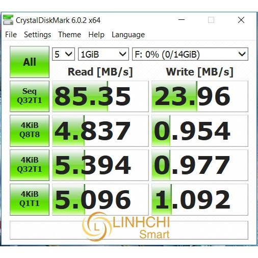 Thẻ Nhớ MicroSD Kingston 16GB - Tem chính hãng FPT (Chuyên dùng cho