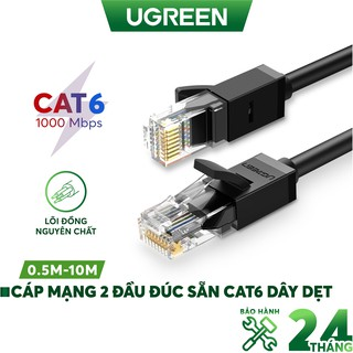 Cáp mạng Cat6 aluminum UGREEN NW102