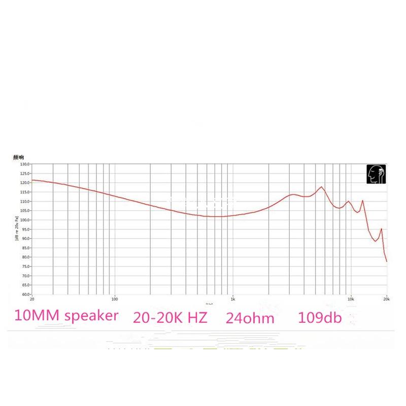 Tai nghe nhét trong HiFi âm thanh sống động chất lượng cao kèm phụ kiện